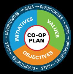 Co-op Plan-01