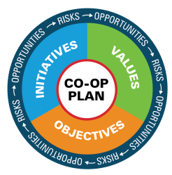 Co-op Plan-01