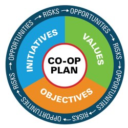 Co-op-Plan-logo-700w-2015