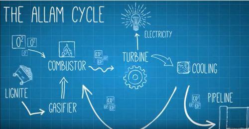 Allam Cycle